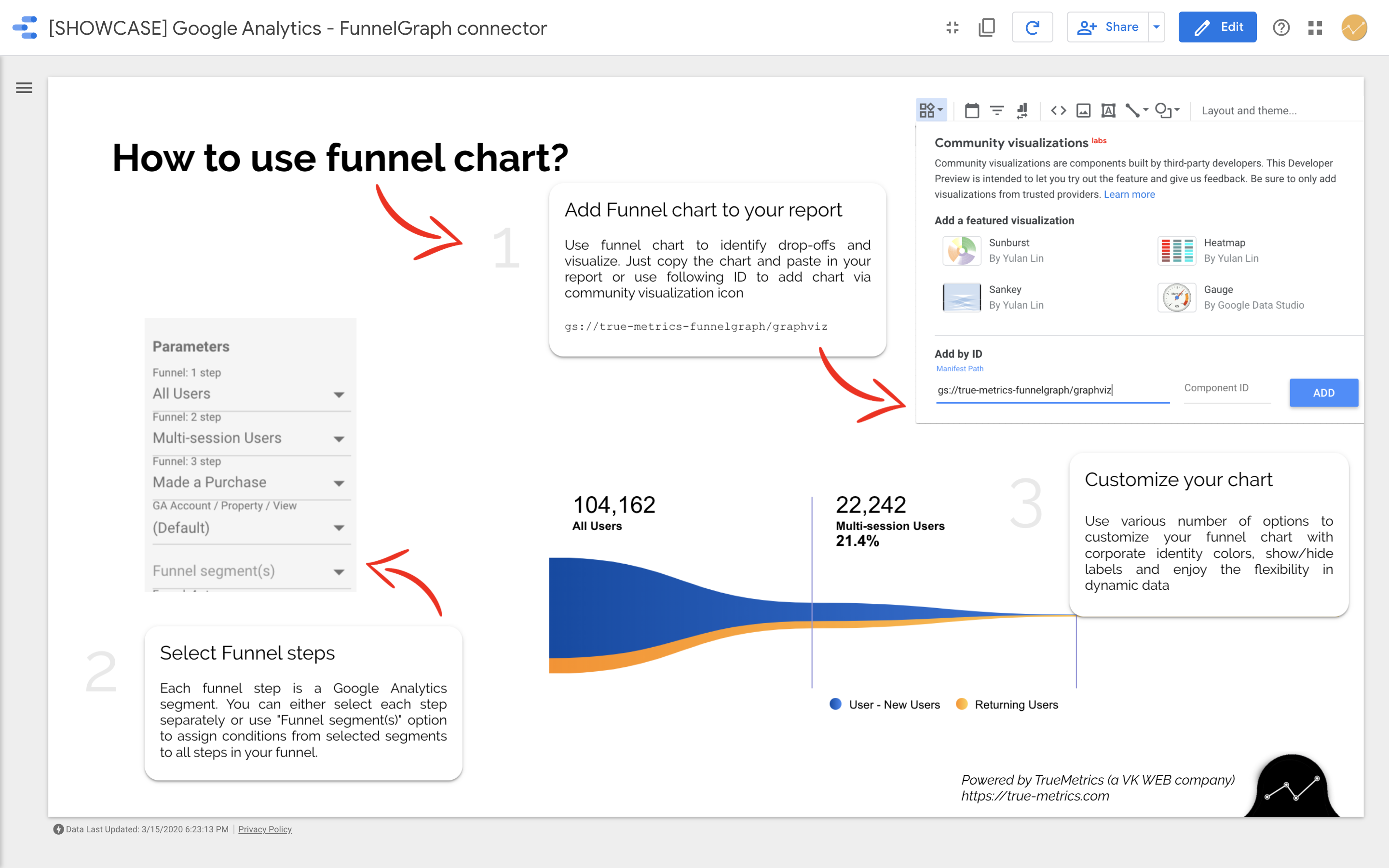 How to build a Funnel in Data Studio?